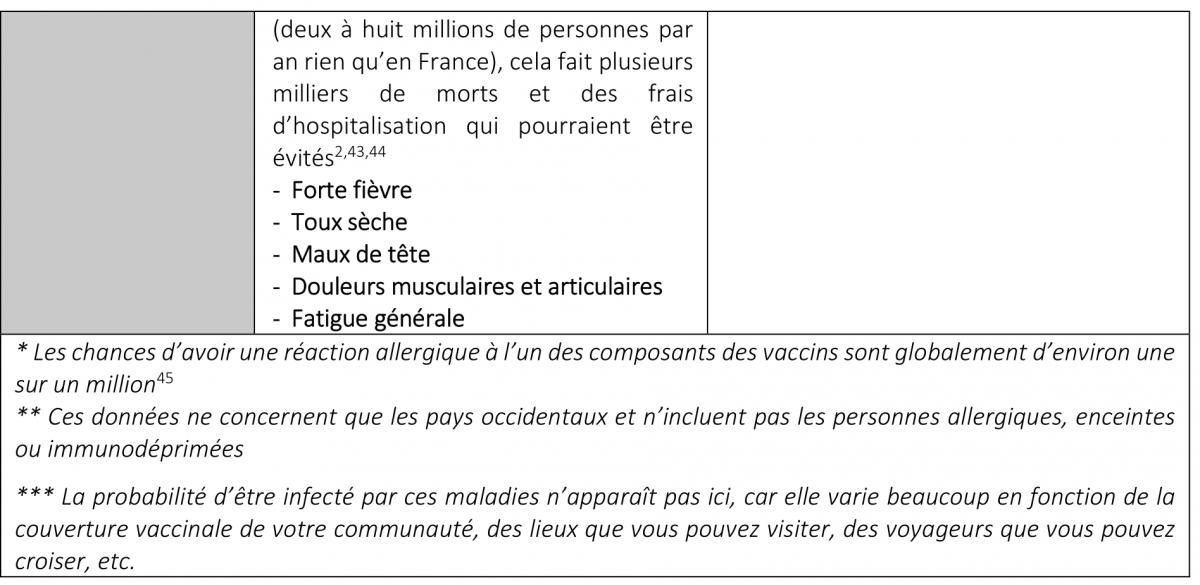 Effets des maladies et vaccins 03